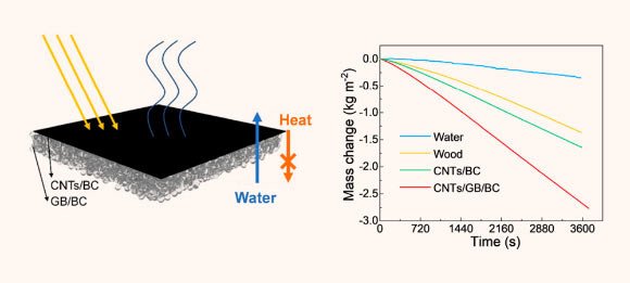 New Device Harnesses Solar Energy to Purify Water A242c2aad0d2d442